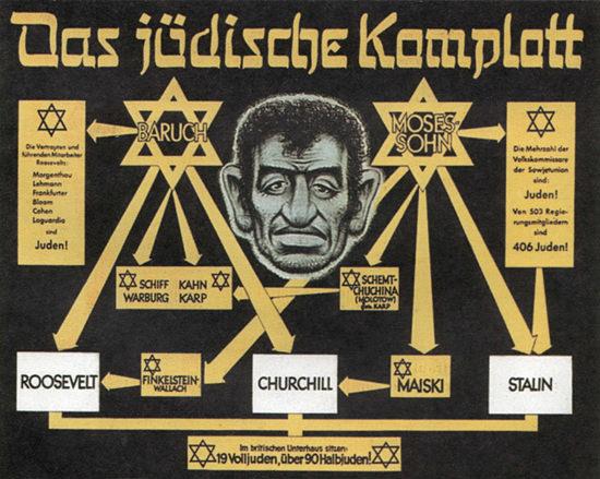 Coronavirus et complots : Les Arabes accusent les Juifs qui accusent les Chinois qui accusent les Américains qui accusent les Russes qui accusent les Arabes
